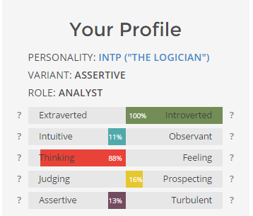 What my personality type