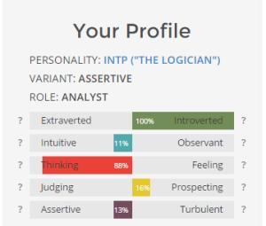 PersonalityTest