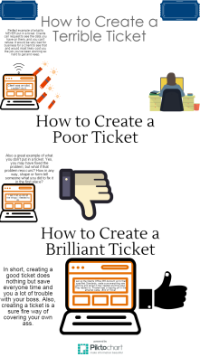 How to make a ticket