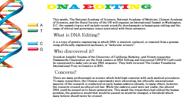 DNA EDITING.png
